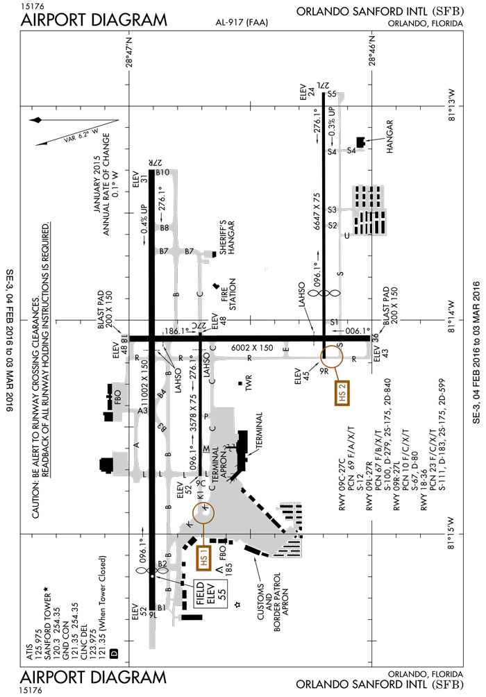 Airport Diagram document
