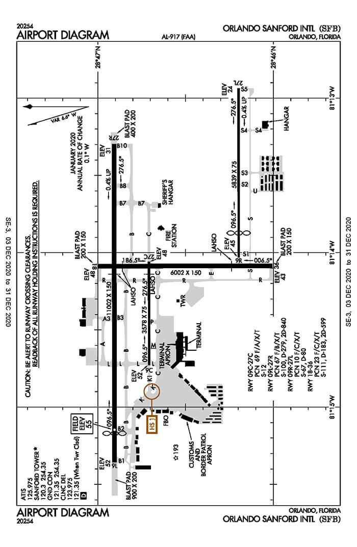 Airport Diagram document
